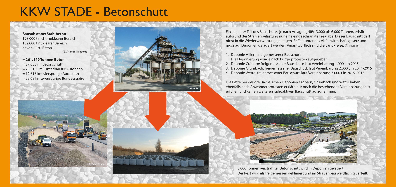 banner-04-betonschutt